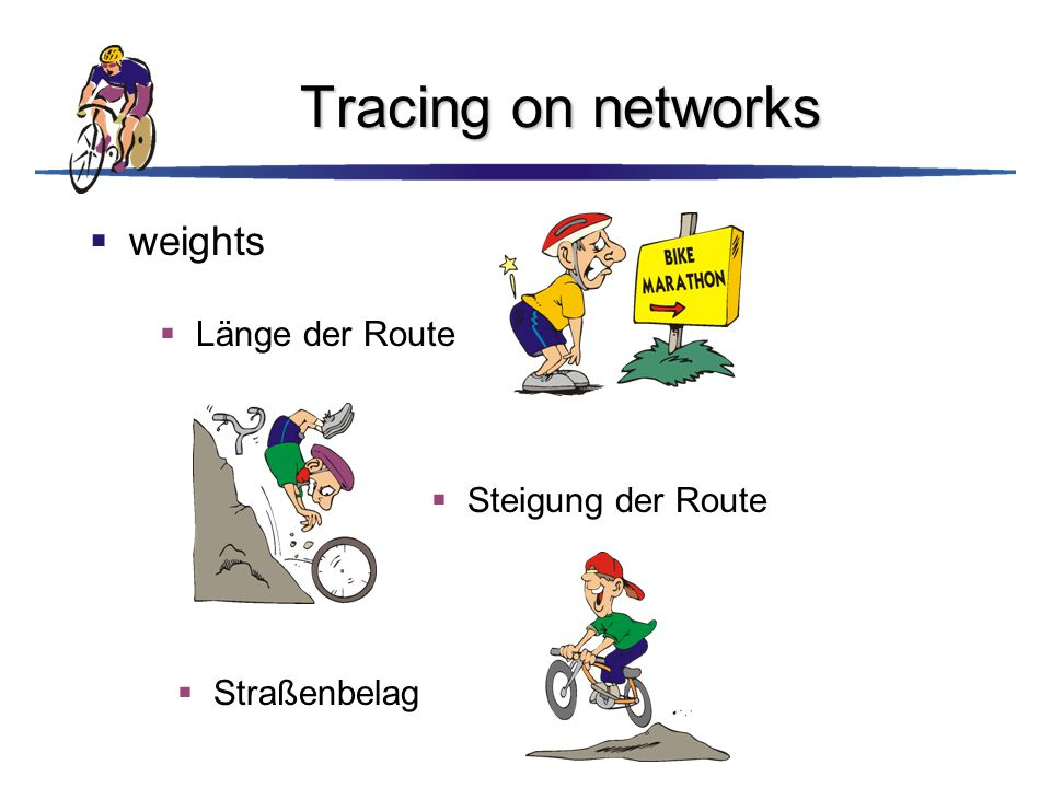Tracing on networks  weights  Länge der Route  Steigung der Route  Straßenbelag