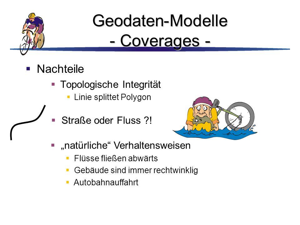 """Geodaten-Modelle - Coverages -  Nachteile  Topologische Integrität  Linie splittet Polygon  Straße oder Fluss ?!  """"natürliche"""" Verhaltensweisen """