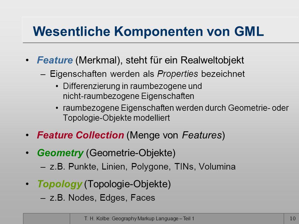 T. H. Kolbe: Geography Markup Language – Teil 1 9 Anwendungsmodell definiert... jeden konkreten, anwendungsspezifischen GML-Typ bzw. -Element Dies sin