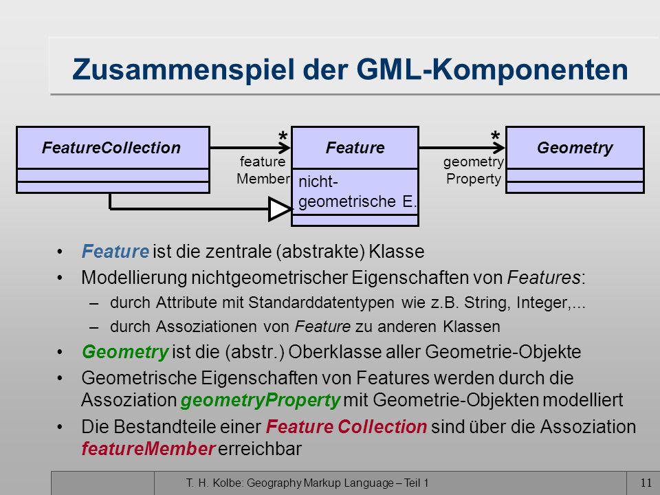 T. H. Kolbe: Geography Markup Language – Teil 1 10 Wesentliche Komponenten von GML Feature (Merkmal), steht für ein Realweltobjekt –Eigenschaften werd