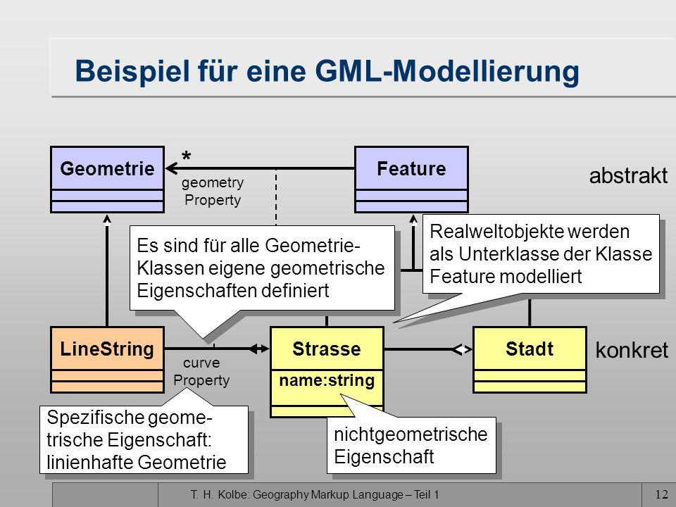 T. H. Kolbe: Geography Markup Language – Teil 1 11 Zusammenspiel der GML-Komponenten Feature ist die zentrale (abstrakte) Klasse Modellierung nichtgeo