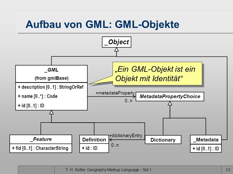 T. H. Kolbe: Geography Markup Language – Teil 1 12 Beispiel für eine GML-Modellierung name:string StrasseStadt konkret GeometrieFeature abstrakt geome