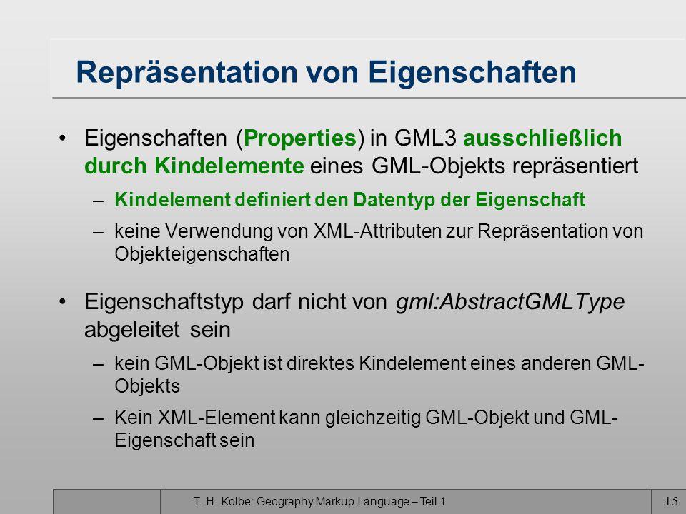 T. H. Kolbe: Geography Markup Language – Teil 1 14 XML Schema für GML-Objekte <element name=