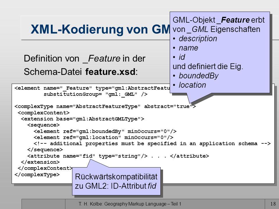 T. H. Kolbe: Geography Markup Language – Teil 1 17 XML-Kodierung von GML-Features (I) XML-Kodierung von Features ist in der Schema-Datei feature.xsd z