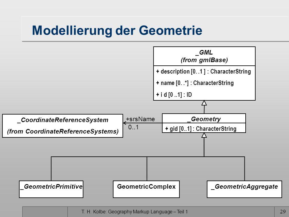 T. H. Kolbe: Geography Markup Language – Teil 1 28 Modellierung der Geometrie