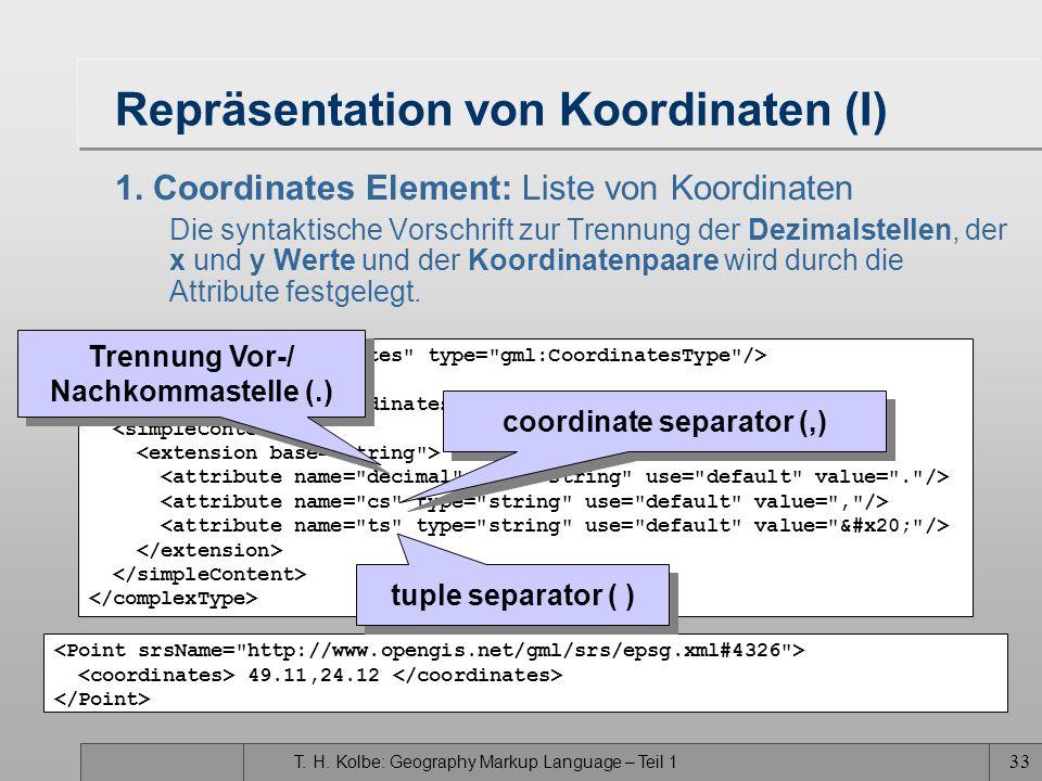 T. H. Kolbe: Geography Markup Language – Teil 1 32 Coordinate Reference System (CRS) zu den Geometriedaten muss das räuml. Bezugssystem (Coordinate Re