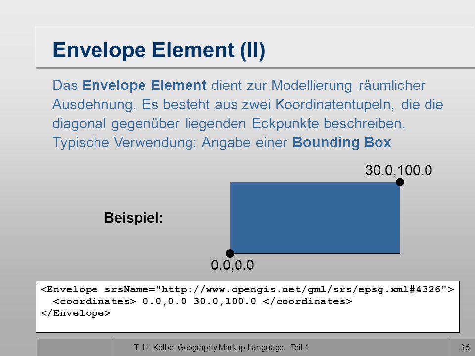 T. H. Kolbe: Geography Markup Language – Teil 1 35 Envelope Element (I) Das Envelope Element dient zur Modellierung räumlicher Ausdehnung. Es besteht