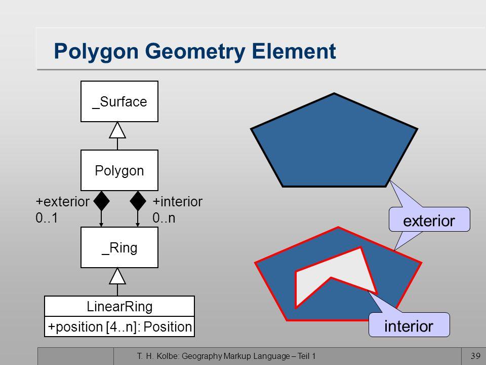T. H. Kolbe: Geography Markup Language – Teil 1 38 LineString Geometry Element LineString: Folge von Punkten, durch gerade Liniensegmente verbunden <e