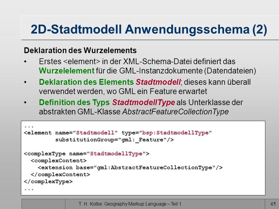T. H. Kolbe: Geography Markup Language – Teil 1 44 2D-Stadtmodell Anwendungsschema (1) <schema targetNamespace=