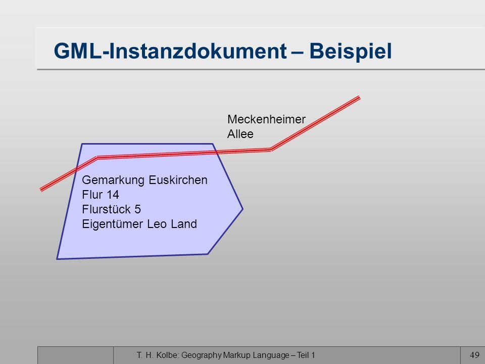 T. H. Kolbe: Geography Markup Language – Teil 1 48 2D-Stadtmodell Anwendungsschema <schema targetNamespace=