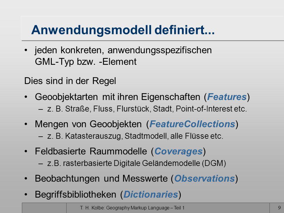T. H. Kolbe: Geography Markup Language – Teil 1 8 Anwendungsmodellierung in GML3 GML3 ist ein Meta-Format zur Spezifikation von Austauschformaten für