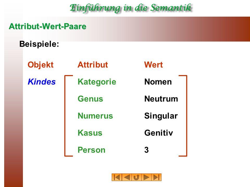 Attribut-Wert-Paare ObjektAttributWert KindesKategorieNomen NumerusSingular KasusGenitiv NeutrumGenus Person3 Beispiele: