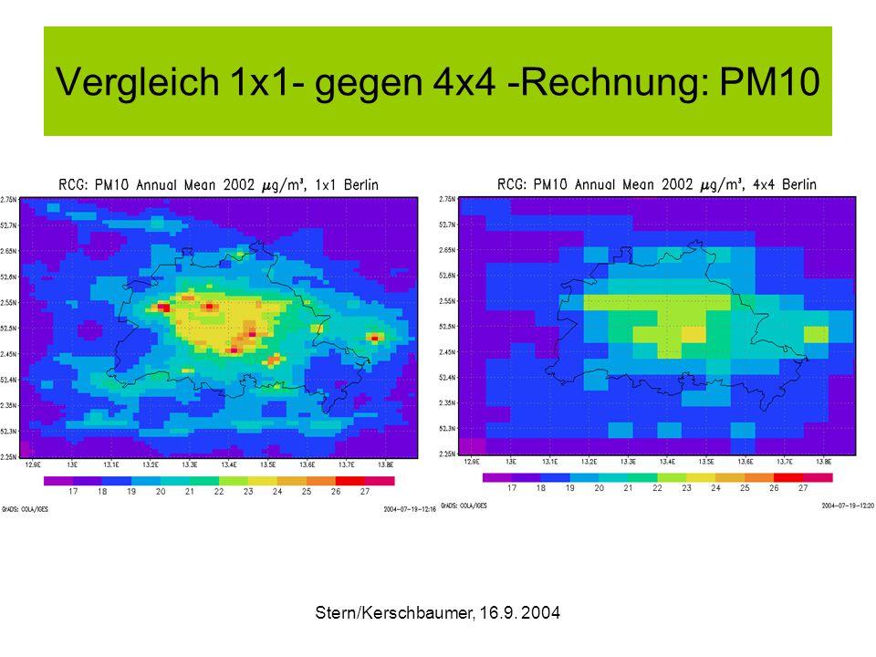 Vergleich 1x1- gegen 4x4 -Rechnung: PM10