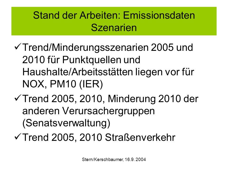 Stern/Kerschbaumer, 16.9. 2004 NO2 Jahresmittelwert (µg/m3) 2002: REM-CALGRID RUN, 1x1 km 2 -grid