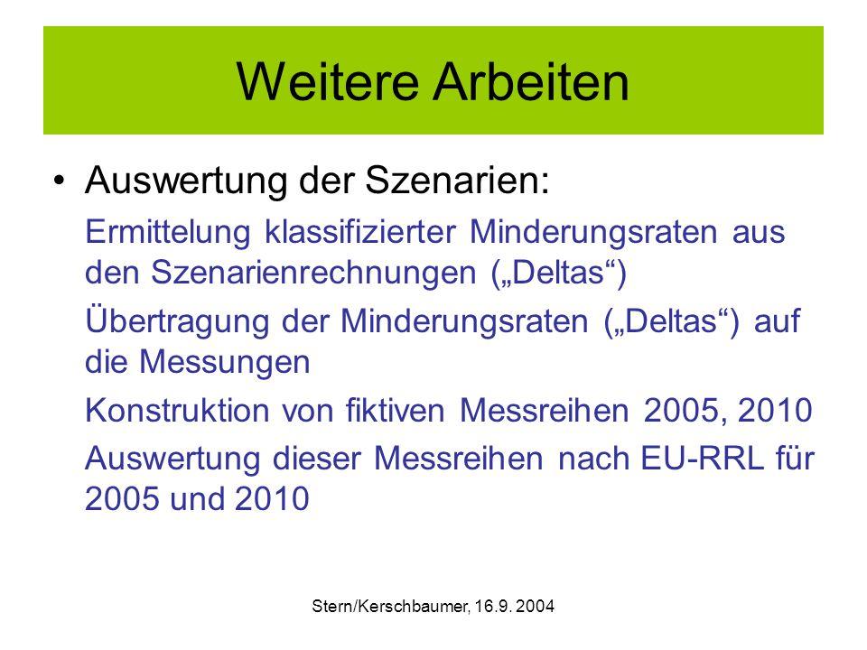 """Weitere Arbeiten Auswertung der Szenarien: Ermittelung klassifizierter Minderungsraten aus den Szenarienrechnungen (""""Deltas ) Übertragung der Minderungsraten (""""Deltas ) auf die Messungen Konstruktion von fiktiven Messreihen 2005, 2010 Auswertung dieser Messreihen nach EU-RRL für 2005 und 2010"""