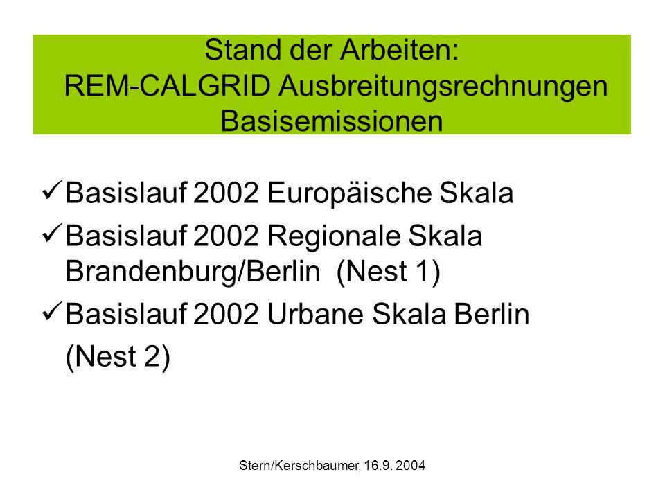 RCG-Abschätzung: Beitrag der Berliner Emissionen zu den Immissionen 2002 Stadtzentrum  Stadtrand NO2 2/3 ---> 1/3 PM10 1/3 ---> 1/10 Primär PM10 PPM10 2/3 ---> 1/3 Sekundär PM10 SAER 1/20 ---> 1/25