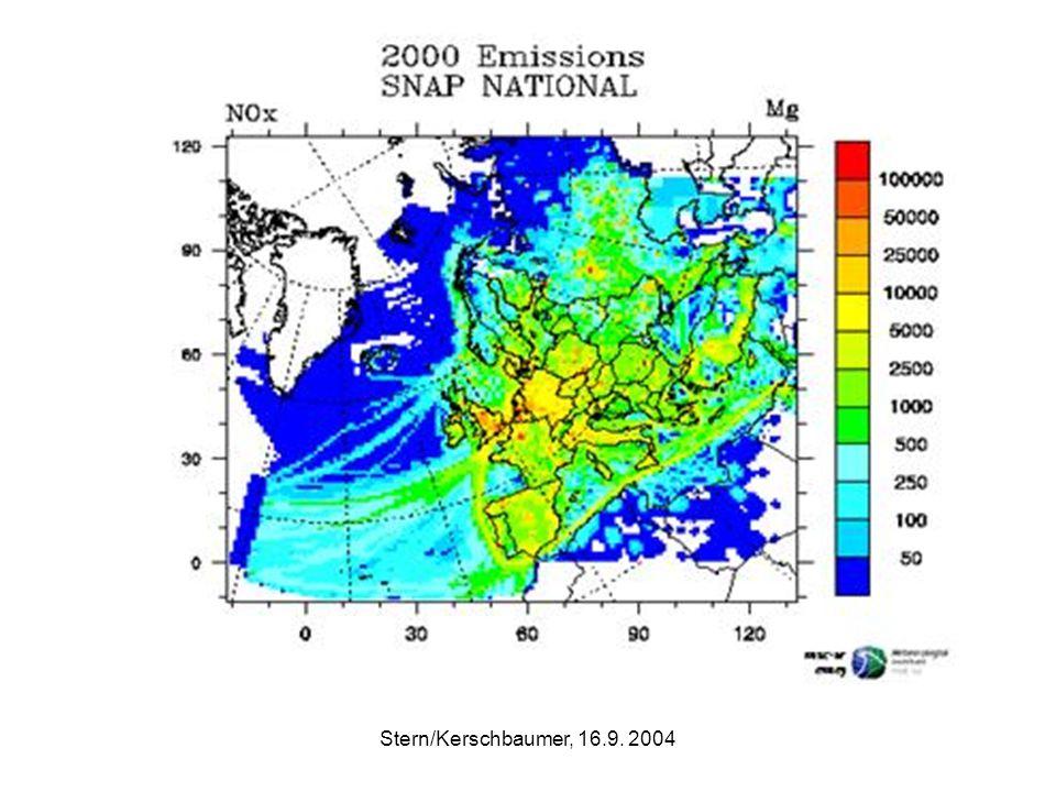 Stern/Kerschbaumer, 16.9. 2004 EC (Ruß) OM (Organische Aerosol-Verbindungen)