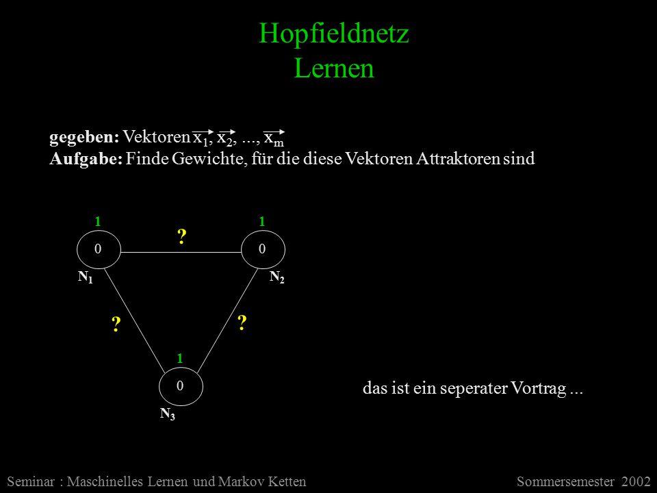 Hopfieldnetz Lernen Seminar : Maschinelles Lernen und Markov KettenSommersemester 2002 gegeben: Vektoren x 1, x 2,..., x m Aufgabe: Finde Gewichte, für die diese Vektoren Attraktoren sind .
