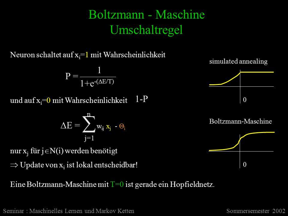 Boltzmann - Maschine Umschaltregel Seminar : Maschinelles Lernen und Markov KettenSommersemester 2002 Neuron schaltet auf x i =1 mit Wahrscheinlichkeit  E = w ij x j -  i  j=1 n P = 1 1+e -(  E/T) und auf x i =0 mit Wahrscheinlichkeit 1-P Eine Boltzmann-Maschine mit T=0 ist gerade ein Hopfieldnetz.