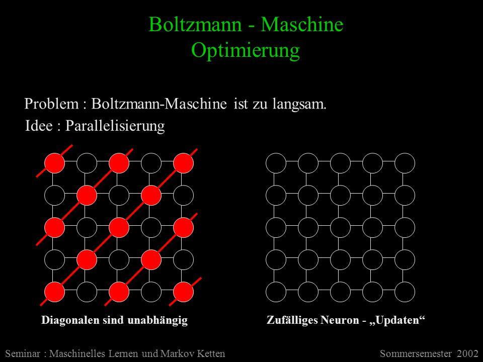 Boltzmann - Maschine Optimierung Seminar : Maschinelles Lernen und Markov KettenSommersemester 2002 Problem : Boltzmann-Maschine ist zu langsam.