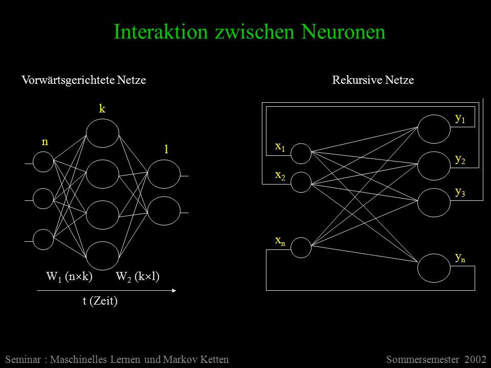 Interaktion zwischen Neuronen Seminar : Maschinelles Lernen und Markov KettenSommersemester 2002 Vorwärtsgerichtete Netze x1x1 x2x2 xnxn y1y1 y2y2 y3y3 ynyn Rekursive Netze t (Zeit) W 1 (n  k)W 2 (k  l) n k l