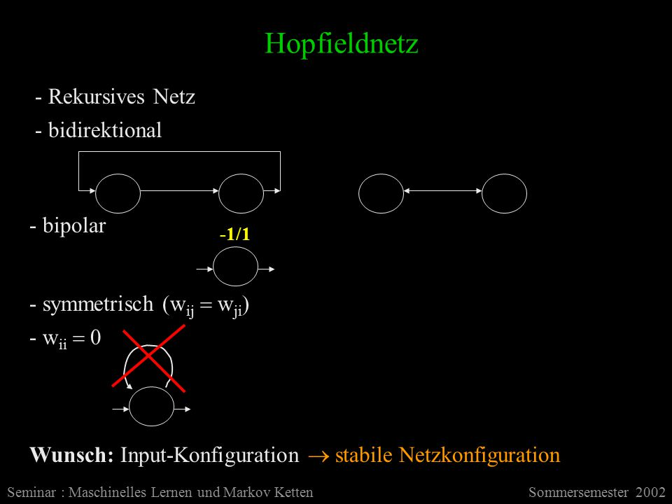 Hopfieldnetz Seminar : Maschinelles Lernen und Markov KettenSommersemester 2002 - bidirektional - Rekursives Netz -1/1 - bipolar Wunsch: Input-Konfiguration  stabile Netzkonfiguration - symmetrisch (w ij  w ji ) - w ii  0