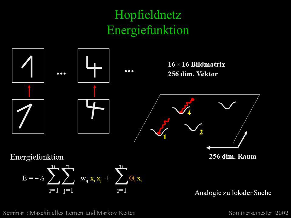 Hopfieldnetz Energiefunktion Seminar : Maschinelles Lernen und Markov KettenSommersemester 2002...