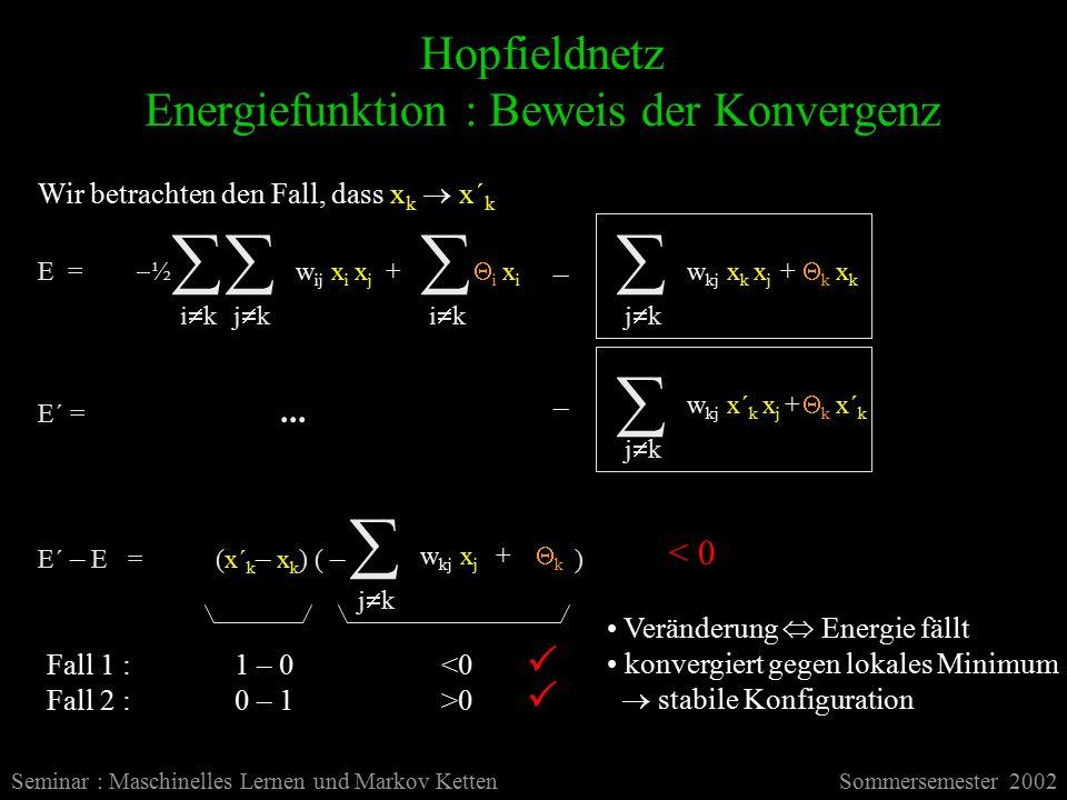 Hopfieldnetz Energiefunktion : Beweis der Konvergenz Seminar : Maschinelles Lernen und Markov KettenSommersemester 2002 Wir betrachten den Fall, dass x k  x´ k E´ – E = (x´ k – x k ) ( – ) w kj x j +  jkjk kk < 0 Fall 1 : 1 – 0 <0   Fall 2 : 0 – 1 >0 Veränderung  Energie fällt konvergiert gegen lokales Minimum  stabile Konfiguration jkjk E´ =...