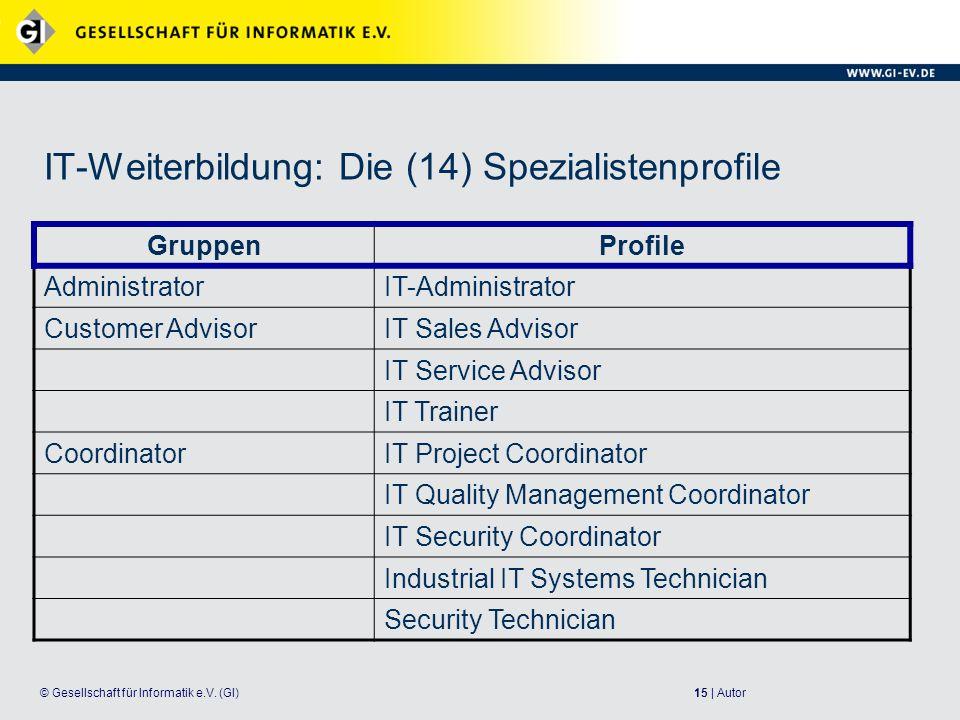15 | Autor© Gesellschaft für Informatik e.V.