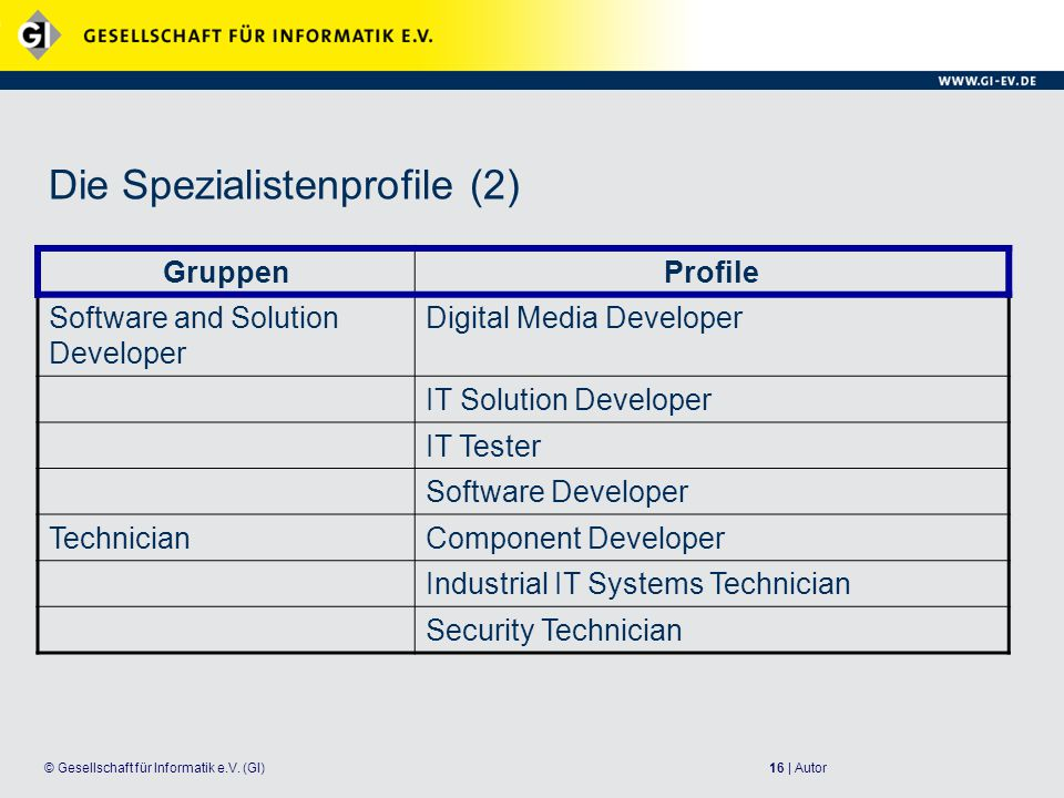 16 | Autor© Gesellschaft für Informatik e.V. (GI) Die Spezialistenprofile (2) GruppenProfile Software and Solution Developer Digital Media Developer I