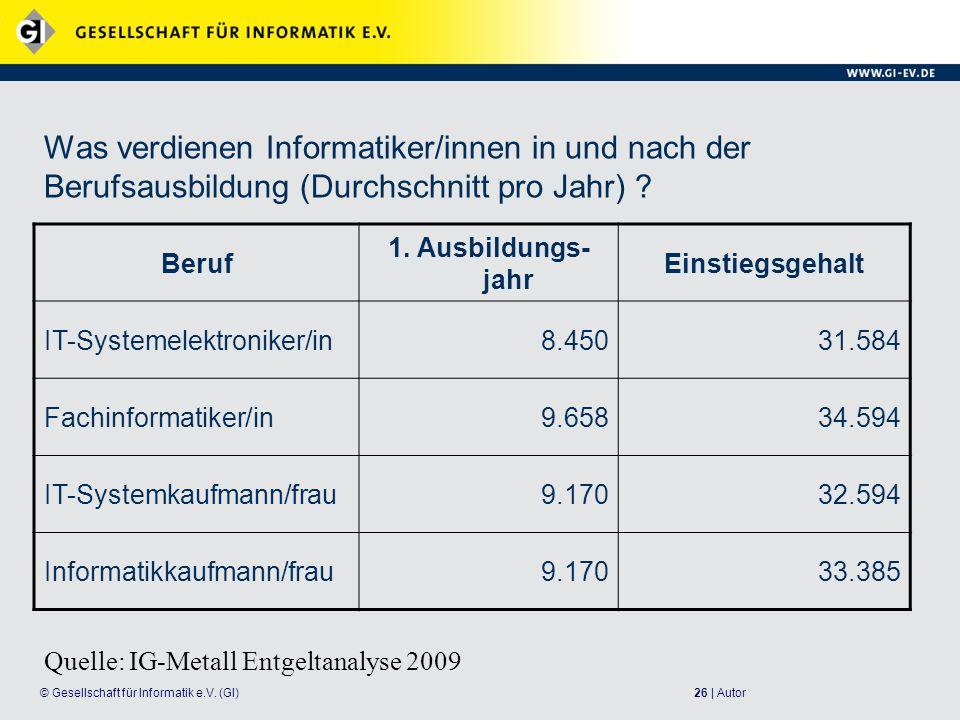 26 | Autor© Gesellschaft für Informatik e.V.