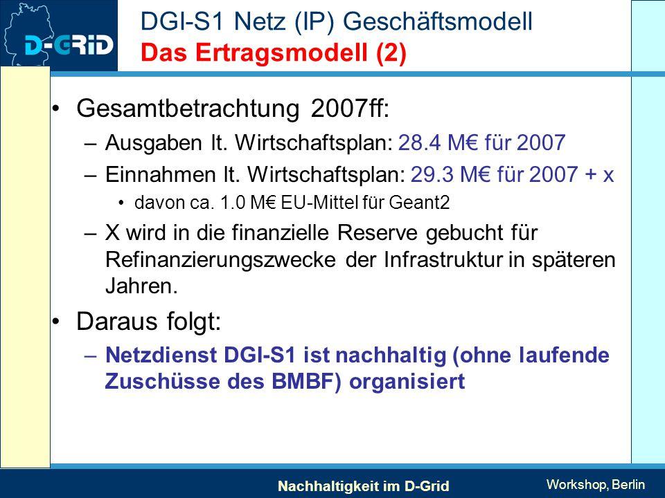 Nachhaltigkeit im D-Grid Workshop, Berlin DGI-S1 Netz (IP) Geschäftsmodell Das Ertragsmodell (2) Gesamtbetrachtung 2007ff: –Ausgaben lt.