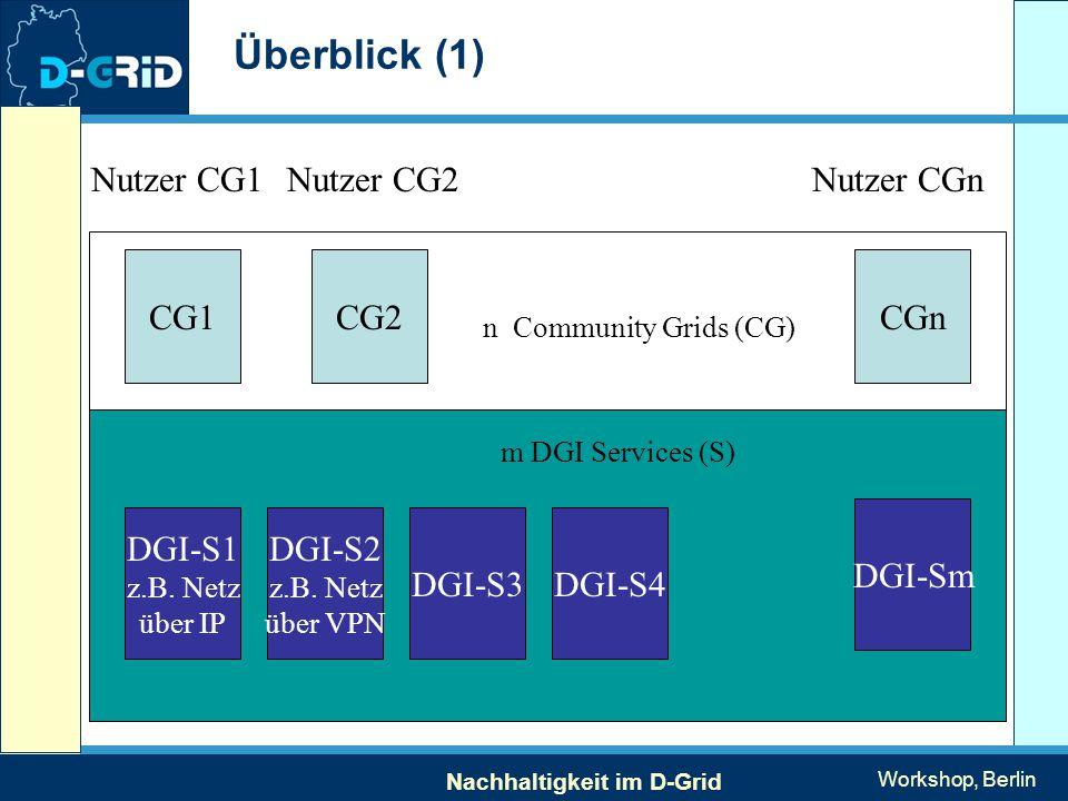 Nachhaltigkeit im D-Grid Workshop, Berlin Überblick (1) CG1CG2CGn Nutzer CG1Nutzer CG2Nutzer CGn DGI-S1 z.B. Netz über IP DGI-S2 z.B. Netz über VPN DG