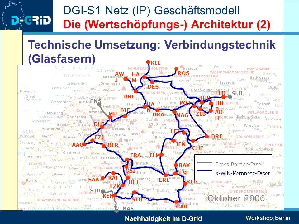 Nachhaltigkeit im D-Grid Workshop, Berlin DGI-S1 Netz (IP) Geschäftsmodell Die (Wertschöpfungs-) Architektur (2) Oktober 2006 Technische Umsetzung: Ve