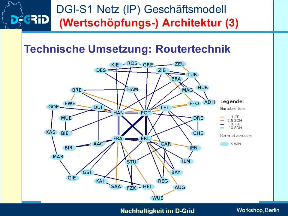 Nachhaltigkeit im D-Grid Workshop, Berlin DGI-S1 Netz (IP) Geschäftsmodell (Wertschöpfungs-) Architektur (3) Technische Umsetzung: Routertechnik