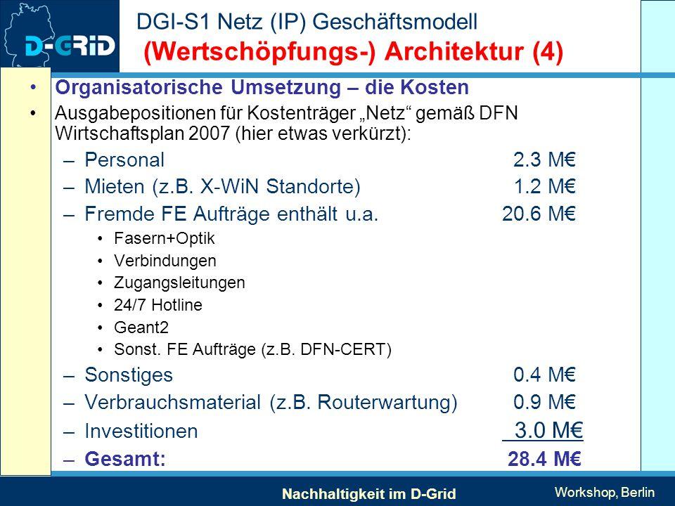 """Nachhaltigkeit im D-Grid Workshop, Berlin DGI-S1 Netz (IP) Geschäftsmodell (Wertschöpfungs-) Architektur (4) Organisatorische Umsetzung – die Kosten Ausgabepositionen für Kostenträger """"Netz gemäß DFN Wirtschaftsplan 2007 (hier etwas verkürzt): –Personal 2.3 M€ –Mieten (z.B."""