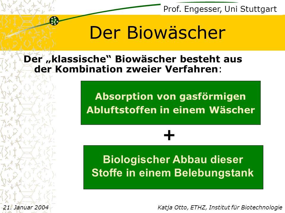 """Der Biowäscher Der """"klassische Biowäscher besteht aus der Kombination zweier Verfahren: Absorption von gasförmigen Abluftstoffen in einem Wäscher Biologischer Abbau dieser Stoffe in einem Belebungstank + Katja Otto, ETHZ, Institut für Biotechnologie21."""