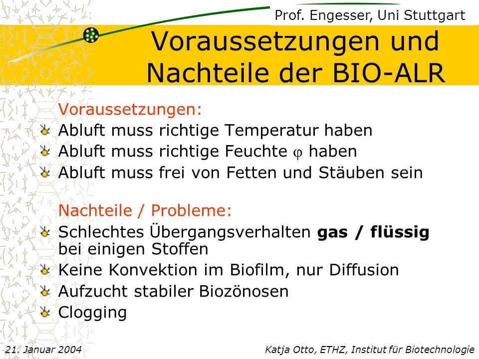 Voraussetzungen und Nachteile der BIO-ALR Voraussetzungen: Abluft muss richtige Temperatur haben Abluft muss richtige Feuchte  haben Abluft muss frei von Fetten und Stäuben sein Nachteile / Probleme: Schlechtes Übergangsverhalten gas / flüssig bei einigen Stoffen Keine Konvektion im Biofilm, nur Diffusion Aufzucht stabiler Biozönosen Clogging Prof.