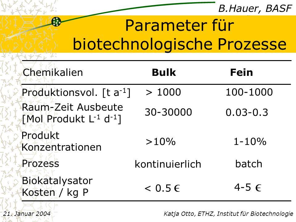 Haut Pigmentierung Blackfoot Krankheit Äussere Symptome der Arsenicosis Katja Otto, ETHZ, Institut für Biotechnologie21.