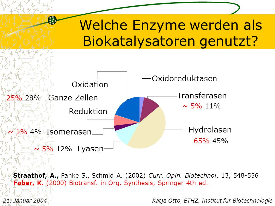 Welche Enzyme werden als Biokatalysatoren genutzt.