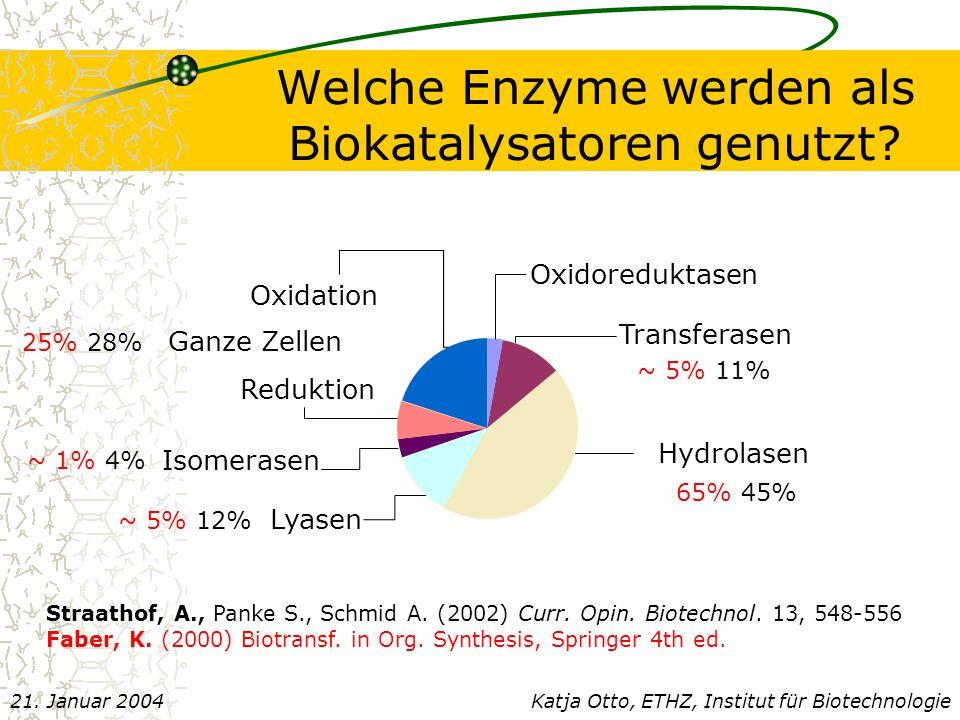 Produkte Straathof, A., Panke S., Schmid A.(2002) Curr.