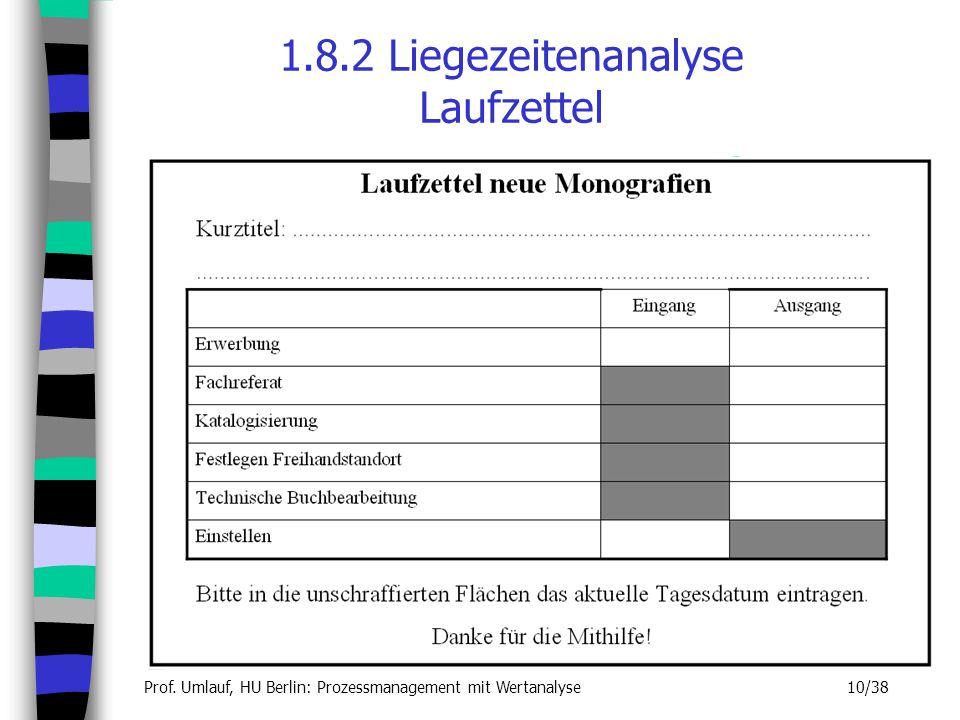 Prof. Umlauf, HU Berlin: Prozessmanagement mit Wertanalyse 10/38 1.8.2 Liegezeitenanalyse Laufzettel