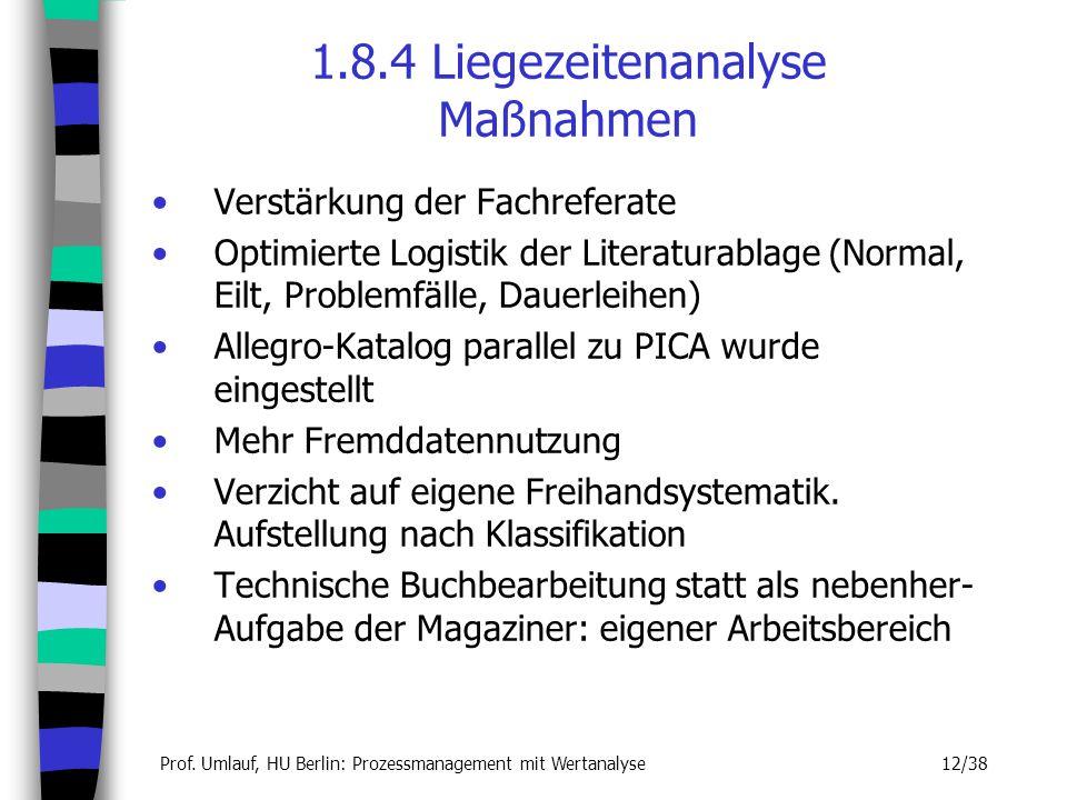 Prof. Umlauf, HU Berlin: Prozessmanagement mit Wertanalyse 12/38 1.8.4 Liegezeitenanalyse Maßnahmen Verstärkung der Fachreferate Optimierte Logistik d