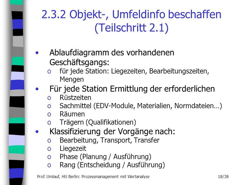 Prof. Umlauf, HU Berlin: Prozessmanagement mit Wertanalyse 18/38 2.3.2 Objekt-, Umfeldinfo beschaffen (Teilschritt 2.1) Ablaufdiagramm des vorhandenen