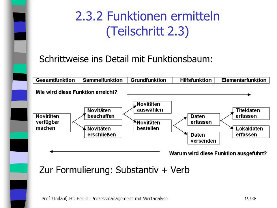 Prof. Umlauf, HU Berlin: Prozessmanagement mit Wertanalyse 19/38 2.3.2 Funktionen ermitteln (Teilschritt 2.3) Schrittweise ins Detail mit Funktionsbau
