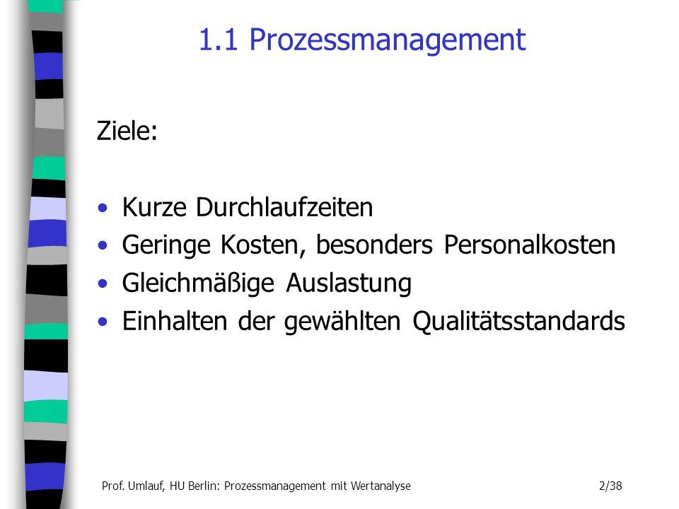 Prof. Umlauf, HU Berlin: Prozessmanagement mit Wertanalyse 2/38 1.1 Prozessmanagement Ziele: Kurze Durchlaufzeiten Geringe Kosten, besonders Personalk