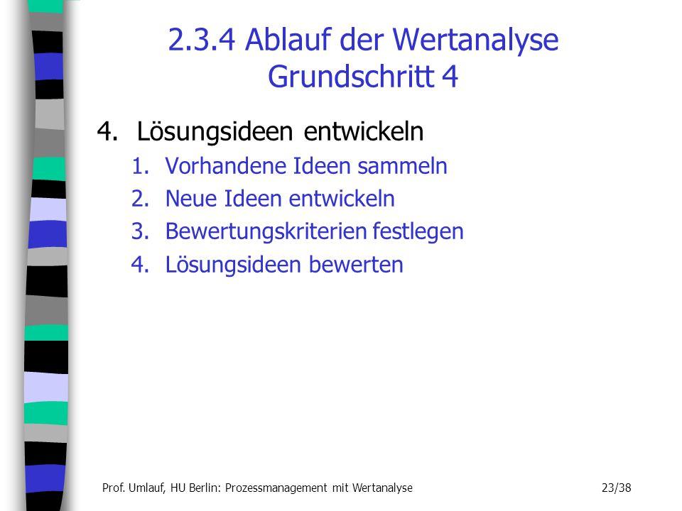 Prof. Umlauf, HU Berlin: Prozessmanagement mit Wertanalyse 23/38 2.3.4 Ablauf der Wertanalyse Grundschritt 4 4.Lösungsideen entwickeln 1.Vorhandene Id