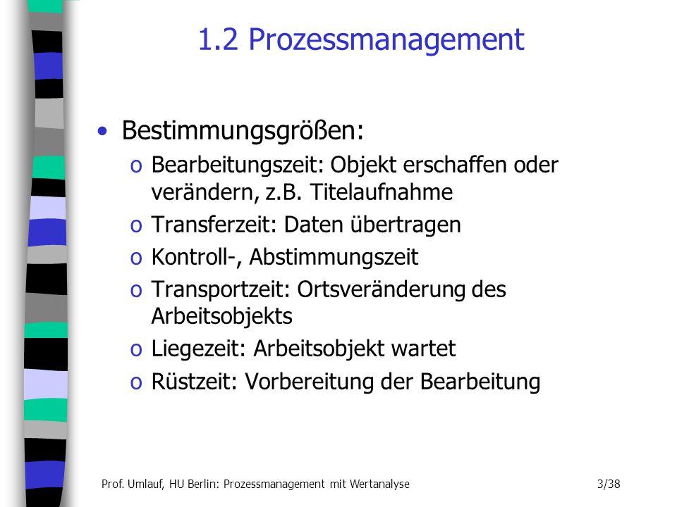 Prof. Umlauf, HU Berlin: Prozessmanagement mit Wertanalyse 3/38 1.2 Prozessmanagement Bestimmungsgrößen: oBearbeitungszeit: Objekt erschaffen oder ver