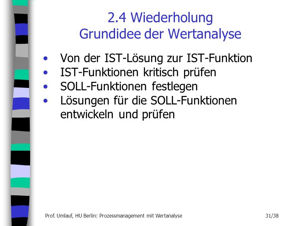 Prof. Umlauf, HU Berlin: Prozessmanagement mit Wertanalyse 31/38 2.4 Wiederholung Grundidee der Wertanalyse Von der IST-Lösung zur IST-Funktion IST-Fu