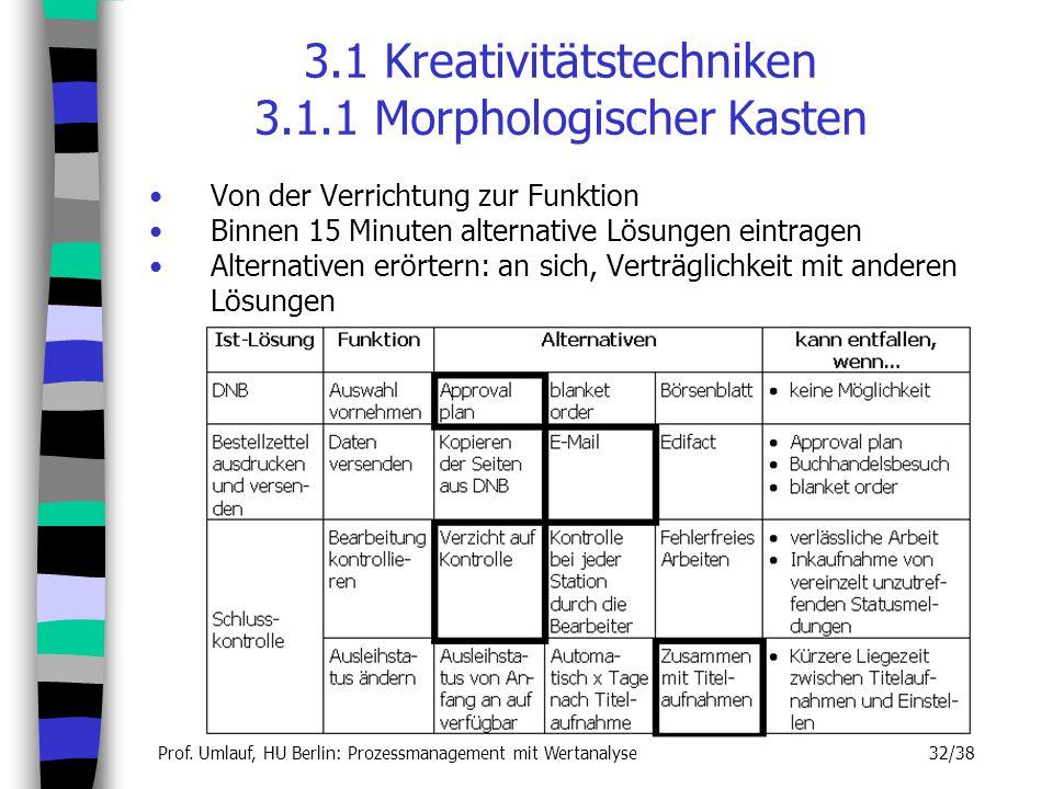 Prof. Umlauf, HU Berlin: Prozessmanagement mit Wertanalyse 32/38 3.1 Kreativitätstechniken 3.1.1 Morphologischer Kasten Von der Verrichtung zur Funkti